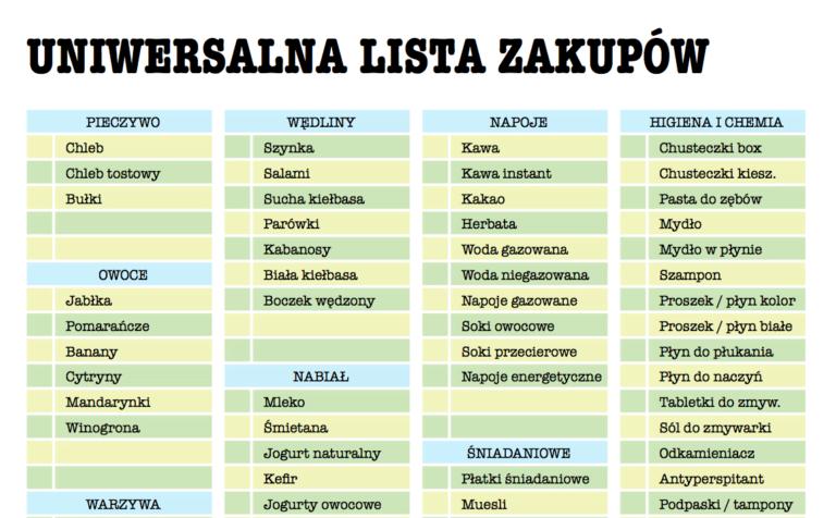 Uniwersalna lista zakupów